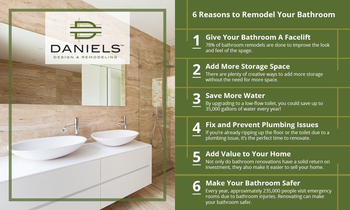6-Reasons-to-Remodel-Your-Bathroom-Infographic